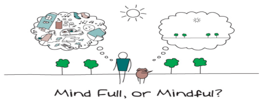 Mind-full-or-mindful.png
